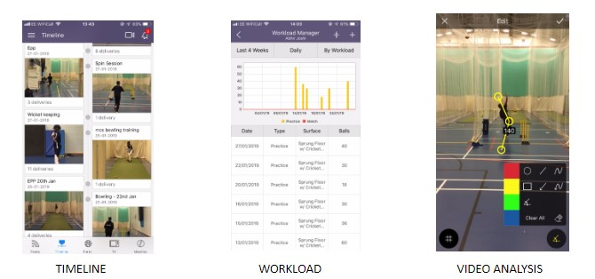 Oxford workload and video analysis